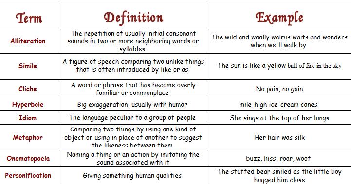 Figurative Language Examples  WordPresscom